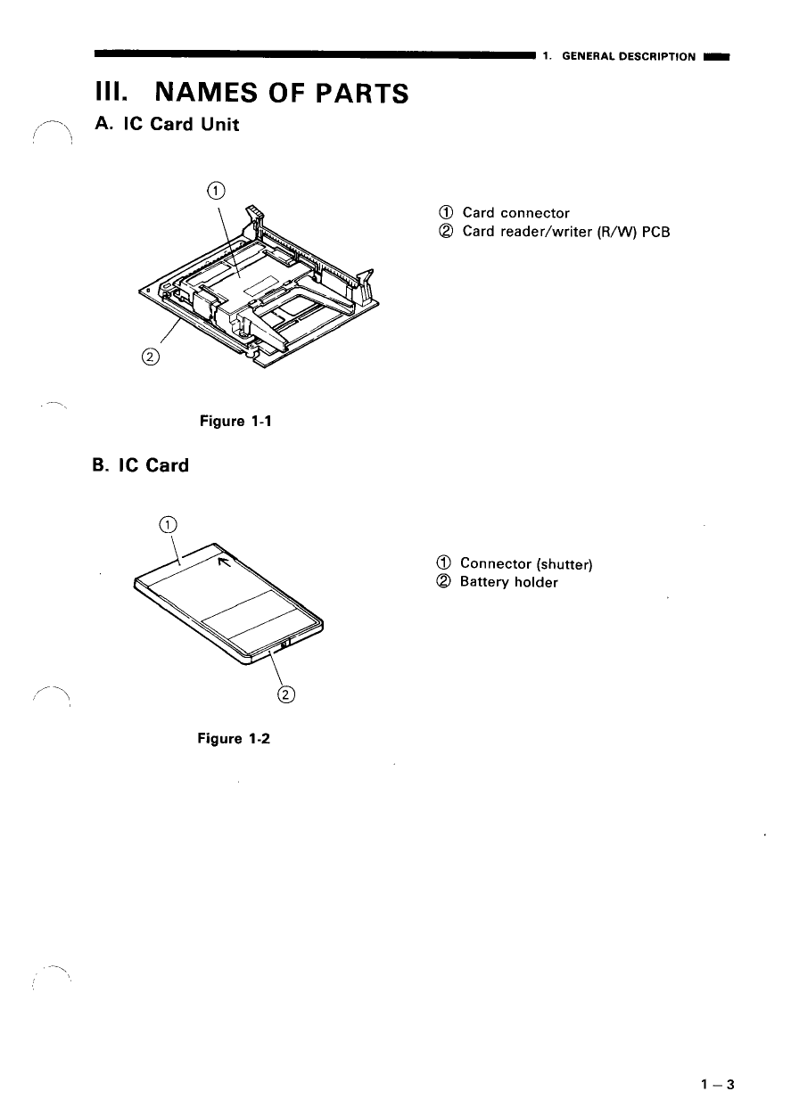 Canon Options IC-II Card-Unit-II Parts and Service Manual